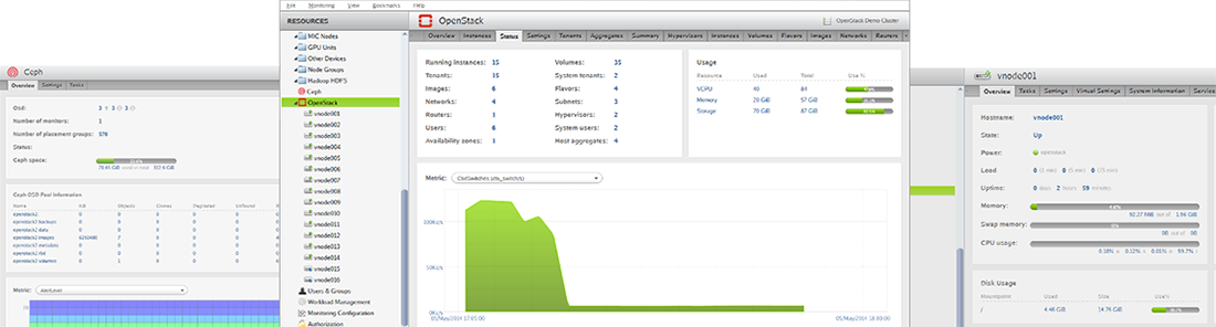 OpenStack Cloud Management Made Easy